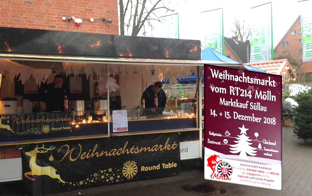 Weihnachtsmarkt Ratzeburg.Round Table 214 Mölln Veranstaltet Weihnachtsmarkt Für Den Guten